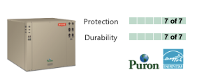 GT-PW Geothermal Water-to-Water Heat Pump